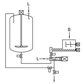 Mesclador en línia sòlid-líquid per a alta viscositat