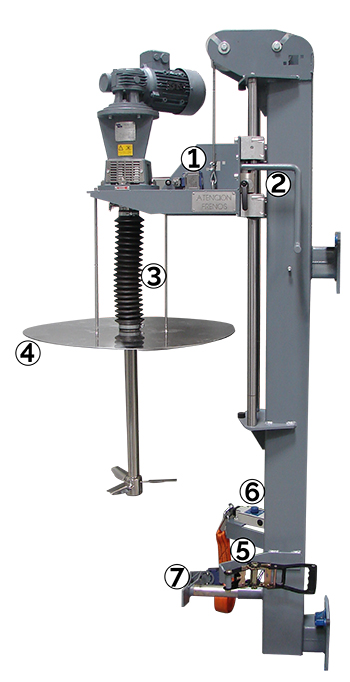 Fixed or mobile supports for agitators